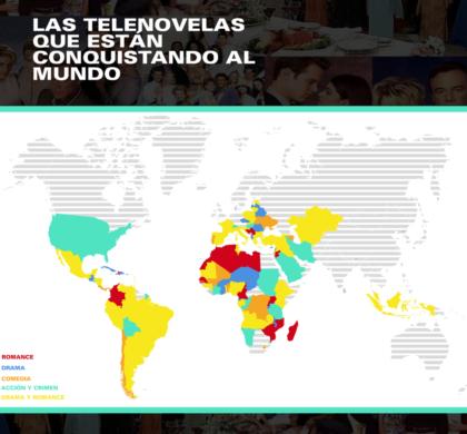 Las telenovelas que están conquistando al mundo