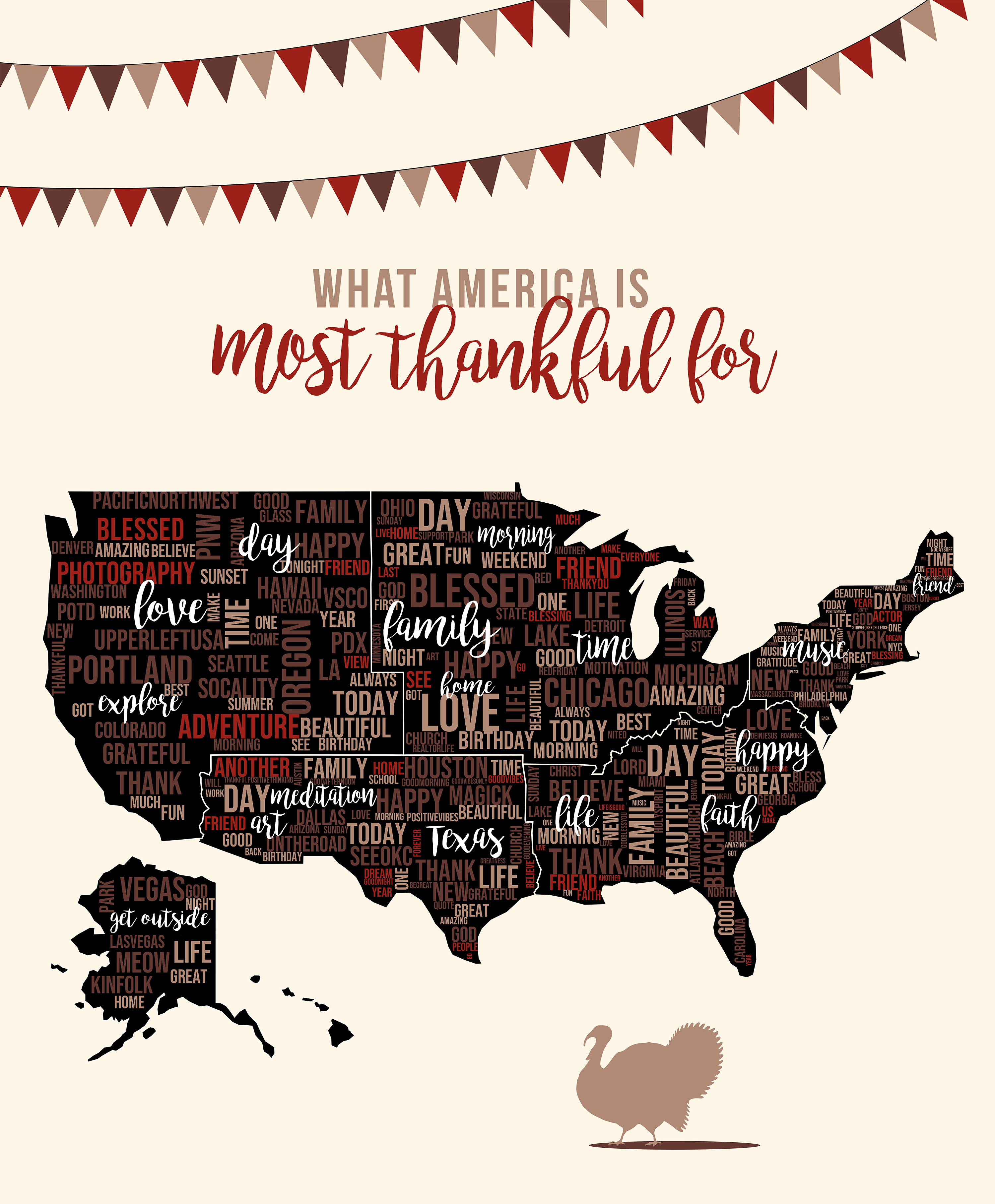 What America is Most Thankful for