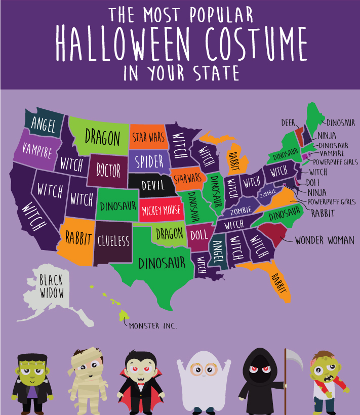 Most-Searched Halloween Costumes 2021
