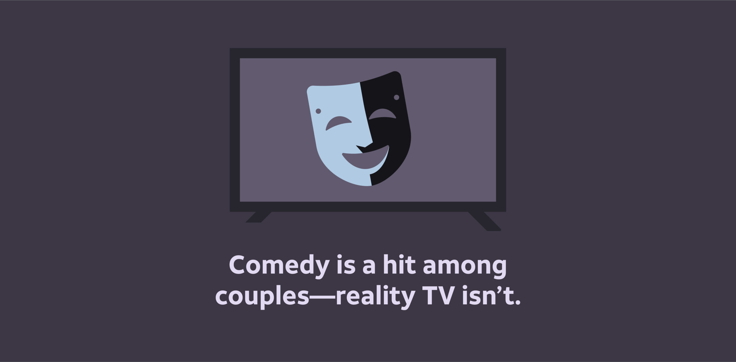 Comedy is a hit among couples—reality TV isn't.