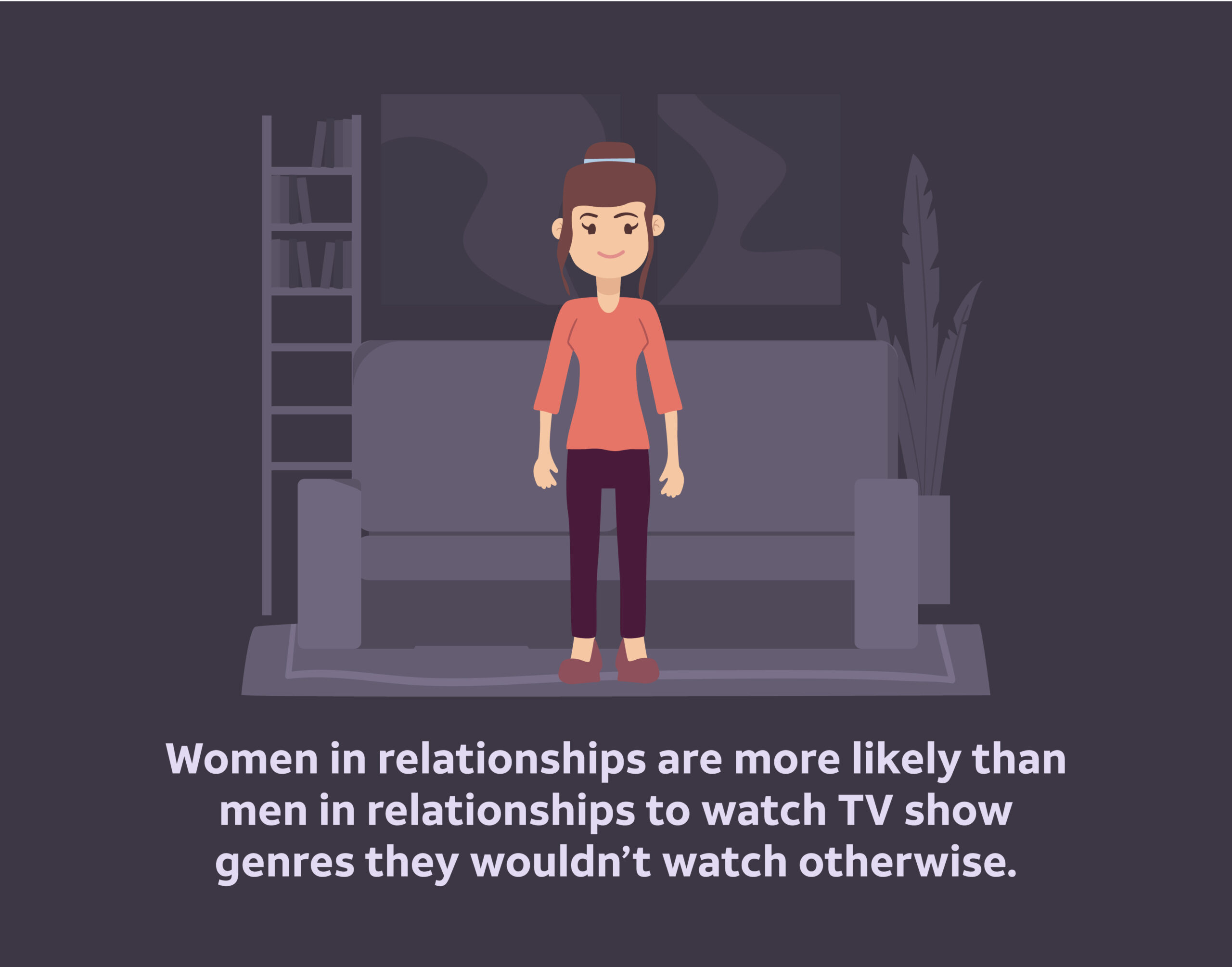 women are more likely than men to watch tv shows they wouldn't normally